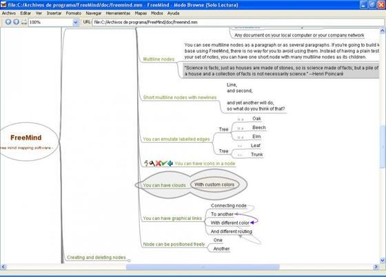 Скриншот программы freemind