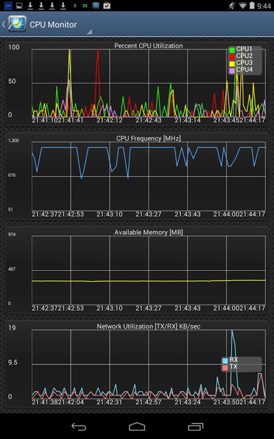 Скриншот программы my cpu monitor