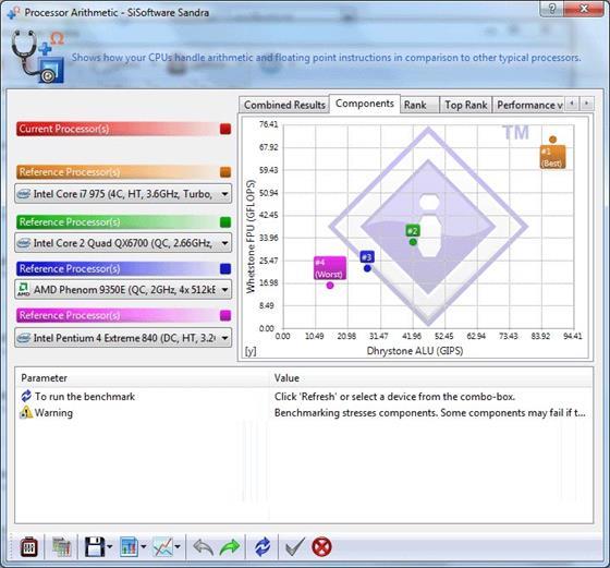 Скриншот программы sisoftware sandra