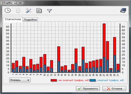 Скриншот программы etraffic