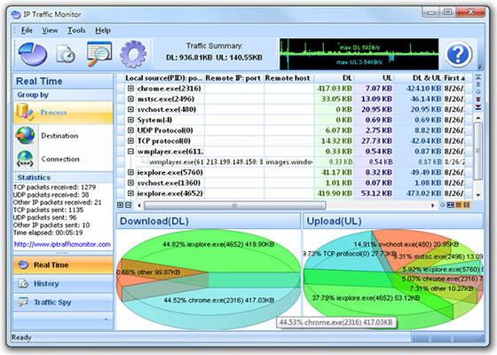 Скриншот программы traffic monitor