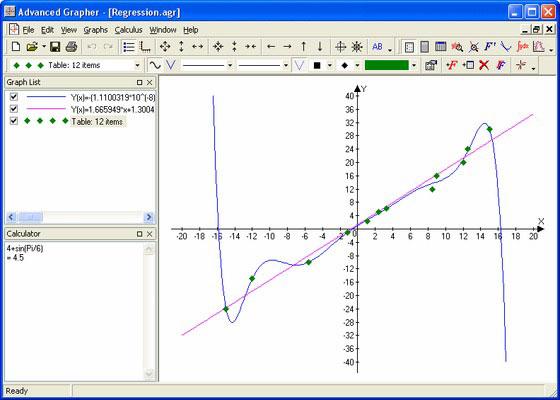 Скриншот программы advanced grapher
