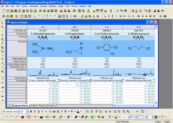 Скриншот программы microcal origin