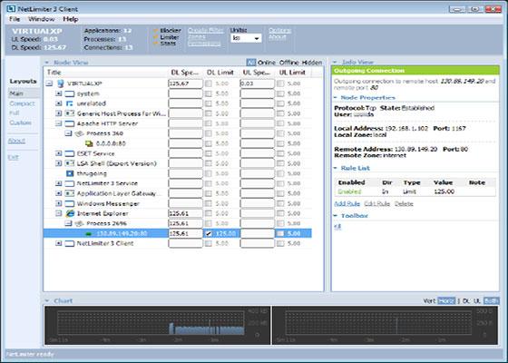 Скриншот программы netlimiter 3