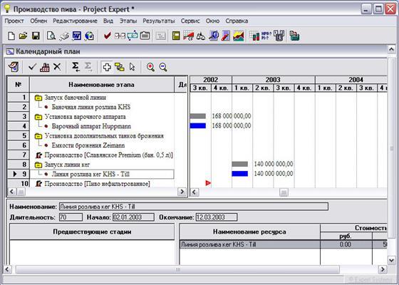 Скриншот программы project expert