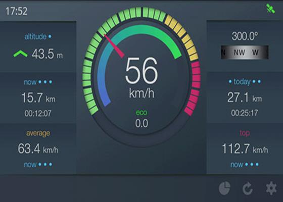 Скриншот программы speed o meter