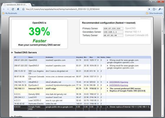 Скриншот программы namebench