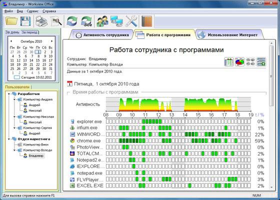 Скриншот программы workview