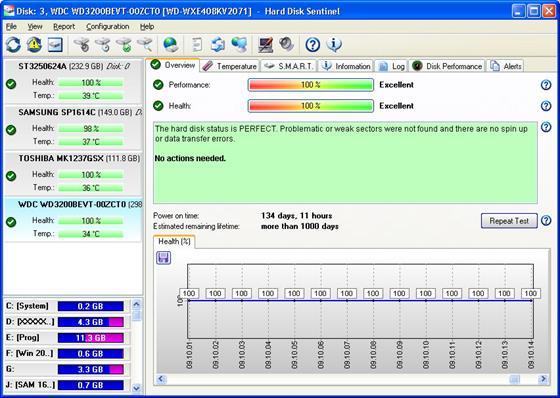 Скриншот программы hard disk sentinel